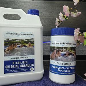 Chlorine Water Care